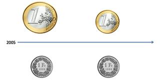 lauber lean erfahrung euro